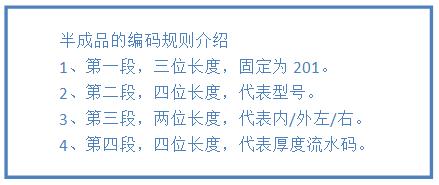 华天软件  PDM  半成品编码规则