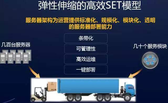 腾讯云副总裁黎巍:如何处理井喷的数据并维护信息安全?